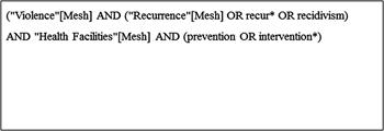 Figure 1. MeSH search terms.