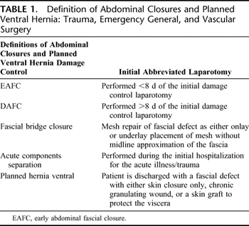 Table 1. Definition of Abdominal Closures and Planned Ventral Hernia: Trauma, Emergency General, and Vascular Surgery